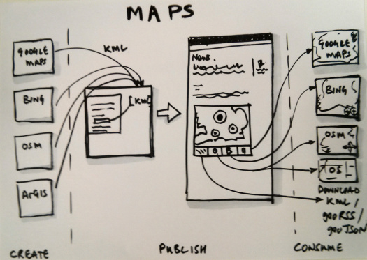 A sketch showing the GOV.UK approach to embedding maps