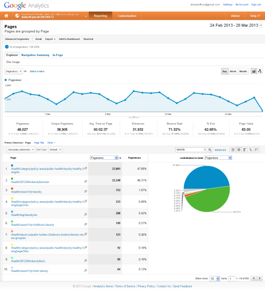 DH analytics screen shot