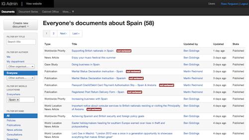 Admin screen for Spain