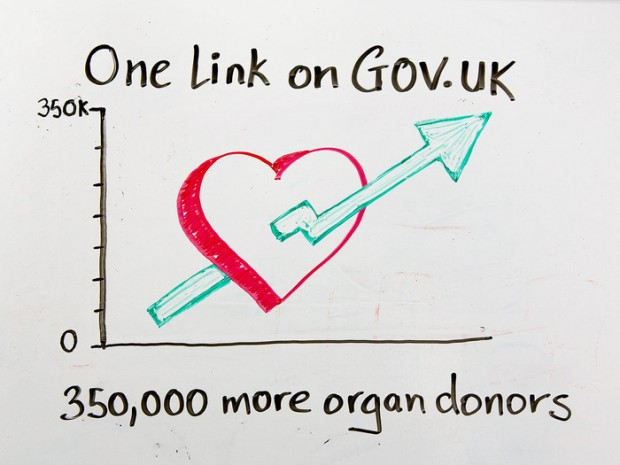 One link on GOV.UK - 350,000 more organ donors