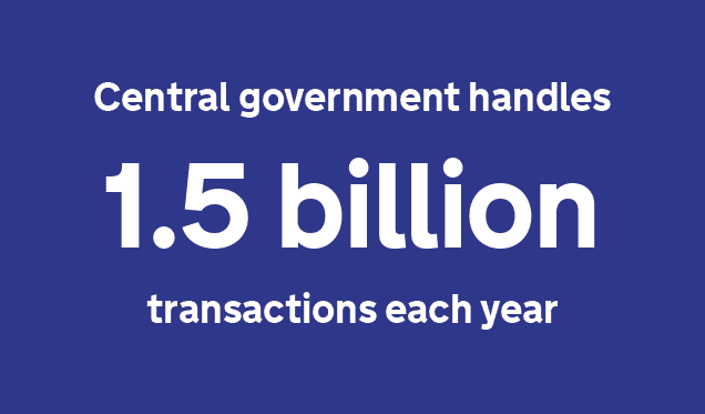 Central government handles 1.5 billion transactions each year