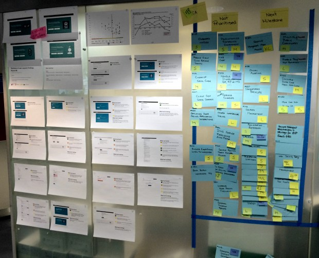 IDA user research wall, 01.08.14 - Pete Gale