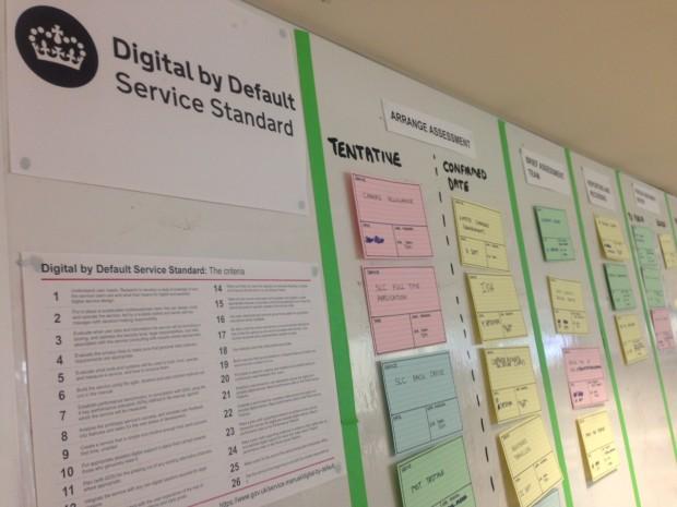 service standard wall
