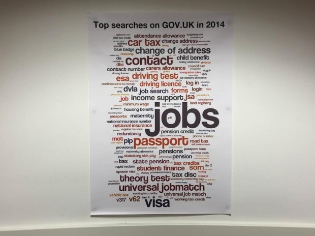 Popular search terms on GOV.UK