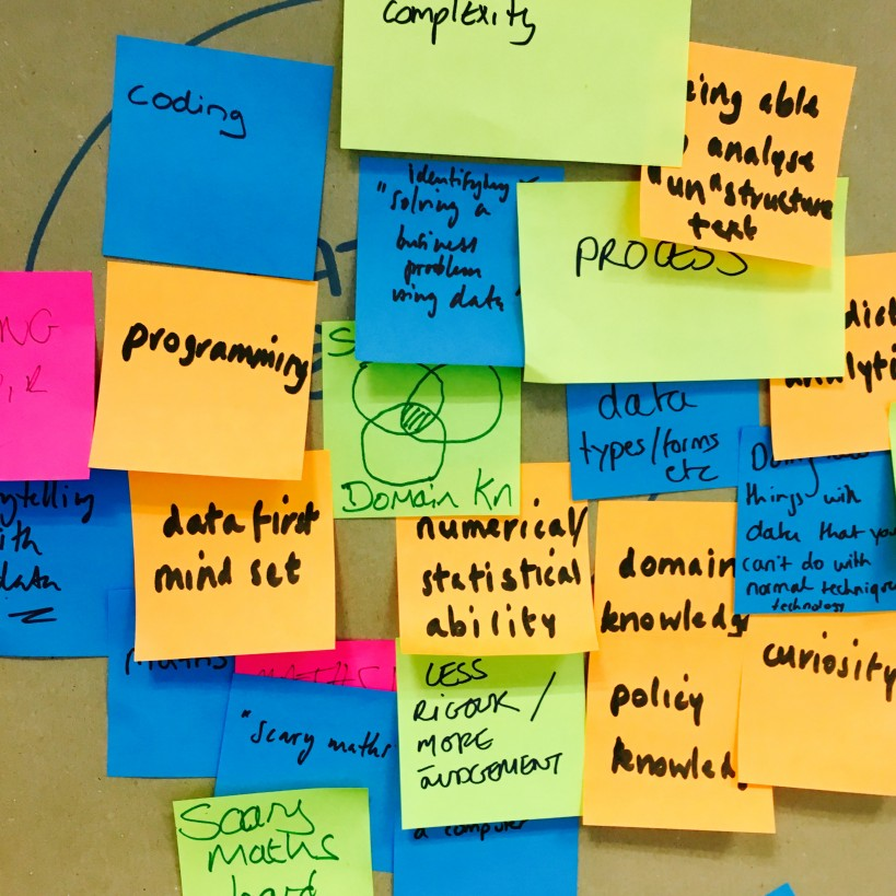 Pile of sticky notes including phrases like 'programming'; 'data first mind set'; 'domain knowledge'; curiosity' etc