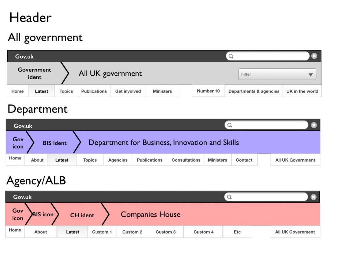 Screenshot of early wireframe mockups for GOV.UK navigation.