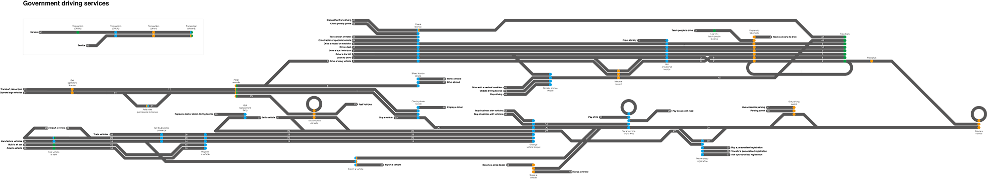 Low resolution image of the diagram created by DVLA, DVSA and GDS while mapping driving services.