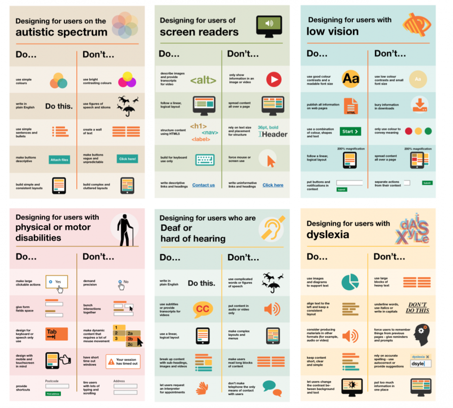 """A series of posters about designing for accessibility. Each poster shows a series of """"do"""" and """"don't"""" tips for designing for users with different needs (users with dyslexia, low vision, physical or motor disabilities, users who are deaf or hard of hearing, users on the autistic spectrum, and users of screen readers)."""