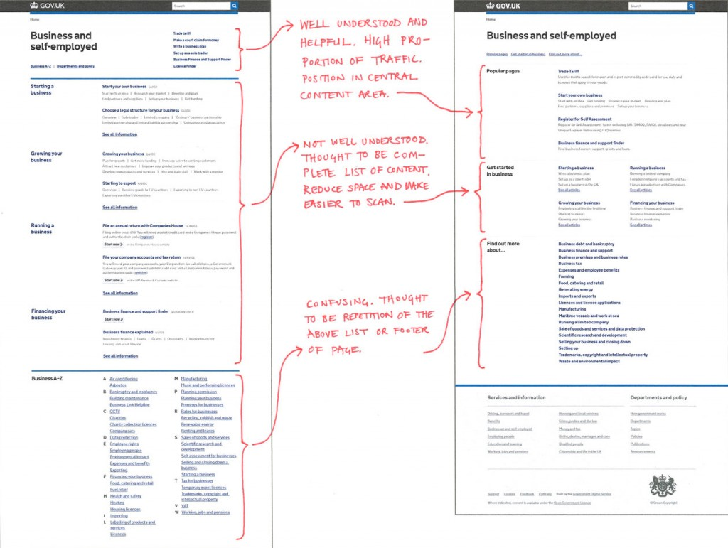 Two screenshots of GOV.UK page undergoing iteration, with changes annotated in red pen.