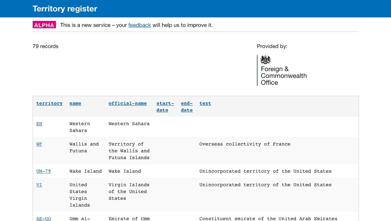 Screenshot of the territory register alpha home page.