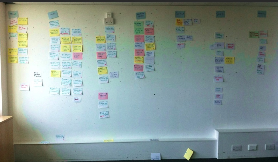 A large wall covered in rows of user needs on flash cards being prioritised and sorted into groups.