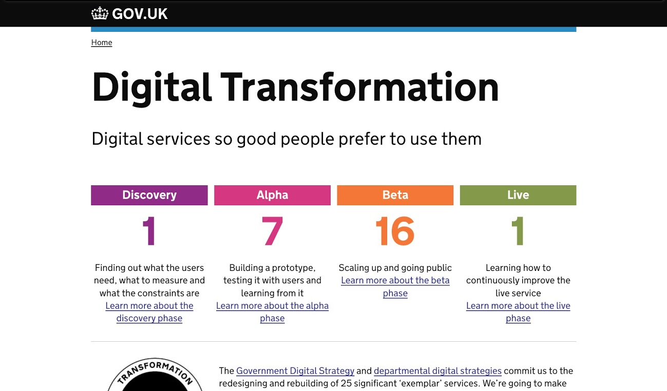 Screenshot of the transformation dashboard page from March 2014, about a year into the Transformation Programme. It shows 1 project in discovery, 7 in alpha, 16 in beta, and 1 live.
