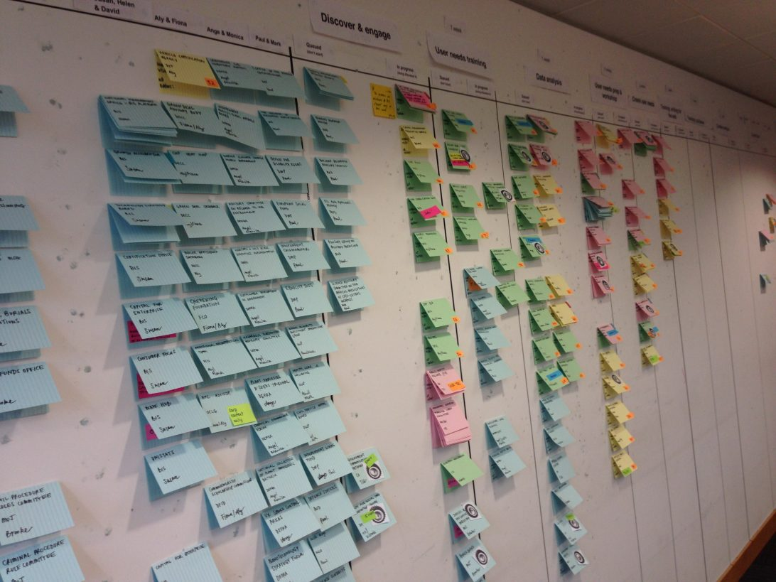 Photo of the transition team's wall in November 2013. There are about 150 flashcards with text arranged in neat rows on the wall.