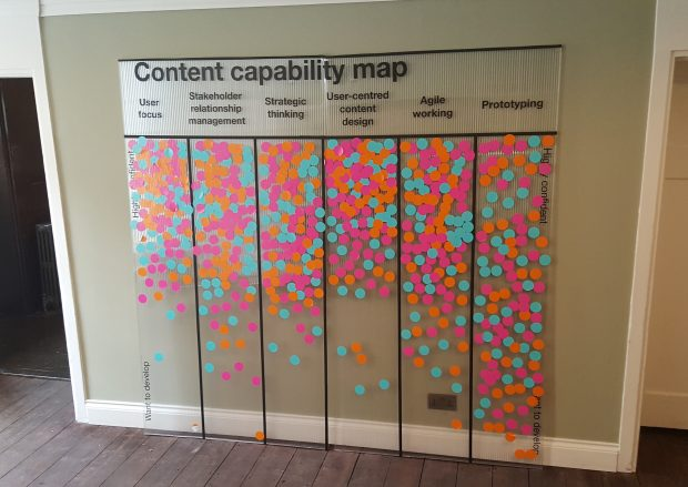 A board saying 'content capability map' with a lot of stickers