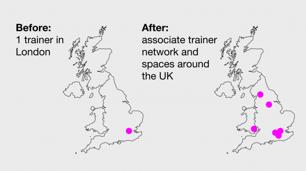 A before and after map of the UK showing how there used to be only one trainer in London and now there are multiple associate trainers across the UK