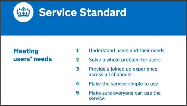 poster saying: Service Standard, Meeting users' needs: 1. Understand users and their needs, 2. Solve a whole problem for users, 3. Provide a joined up experience for across all channels, 4. Make the service simple to use, 5. Make sure everyone can use the service