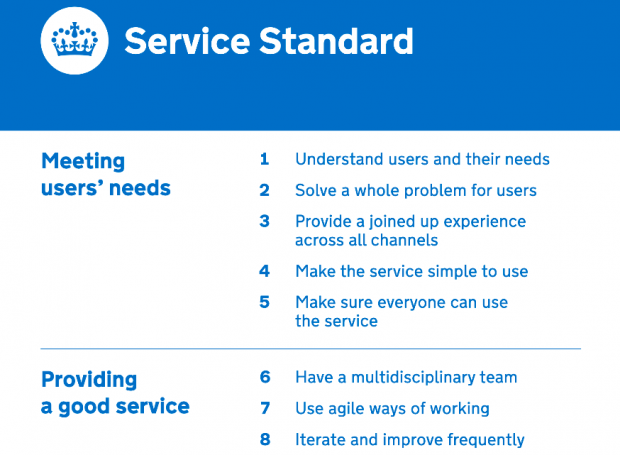 a screenshot showing the first 8 points of the Service Standard