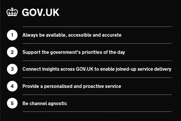 The 5 objectives for the year ahead are: 1. Always be available, accessible and accurate; 2. Support the government's priorities of the day; 3. Connect insights across GOV.UK to enable joined-up service delivery; 4. Provide a personalised and proactive service; 5. Be channel agnostic.